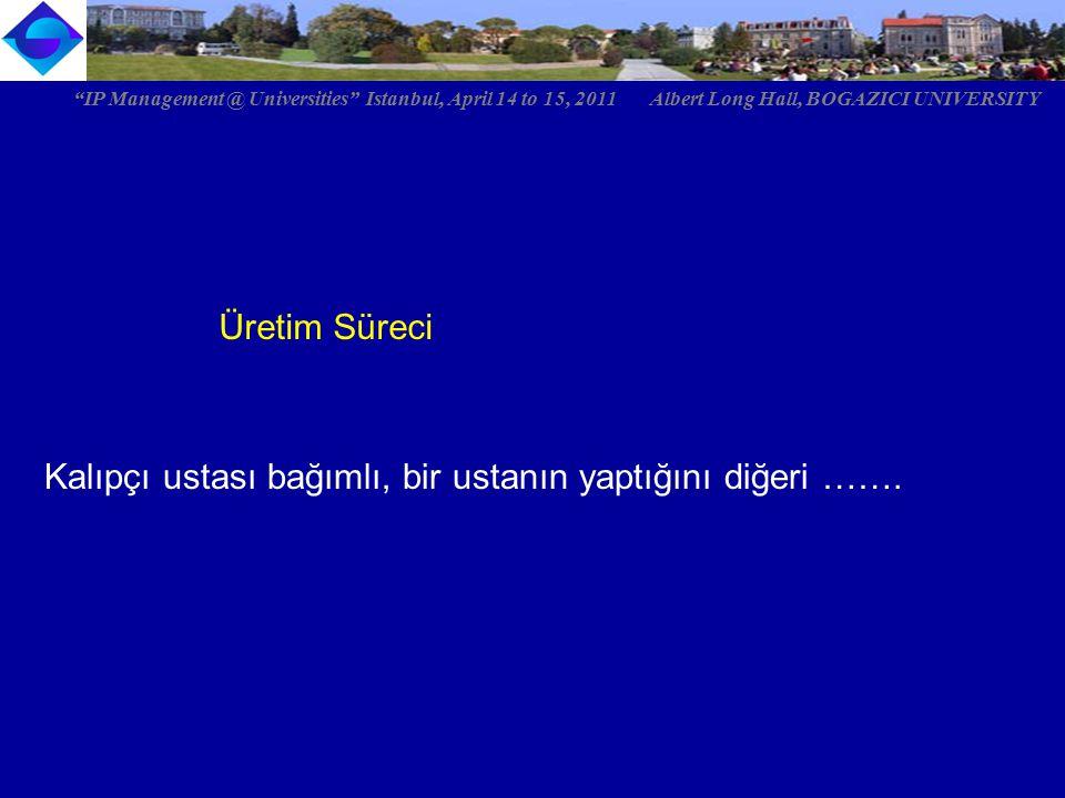 """Üretim Süreci """"IP Management @ Universities"""" Istanbul, April 14 to 15, 2011 Albert Long Hall, BOGAZICI UNIVERSITY Kalıpçı ustası bağımlı, bir ustanın"""