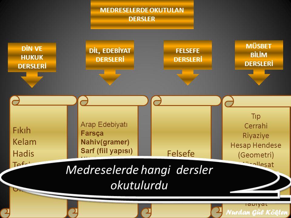 MEDRESELERDE OKUTULAN DERSLER DİN VE HUKUK DERSLERİ DİL, EDEBİYAT DERSLERİ FELSEFE DERSLERİ MÜSBET BİLİM DERSLERİ Fıkıh Kelam Hadis Tefsir Kuran Okuma Arap Edebiyatı Farsça Nahiv(gramer) Sarf (fiil yapısı) Hitabet Şiir Cerh ve Tadil Tarih Edebiyat Felsefe Mantık Tıp Cerrahi Riyaziye Hesap Hendese (Geometri) Müsellesat (Trigonometri) Nücüm(Yıldız) Heyet Tabiyat Bu kurumların günümüz eğitim-öğretim kademelerinin hangisine denk olabileceğini tartışınız.