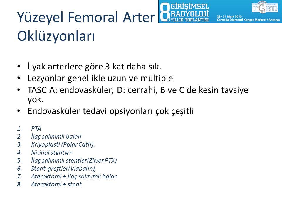 Yüzeyel Femoral Arter Oklüzyonları İlyak arterlere göre 3 kat daha sık. Lezyonlar genellikle uzun ve multiple TASC A: endovasküler, D: cerrahi, B ve C