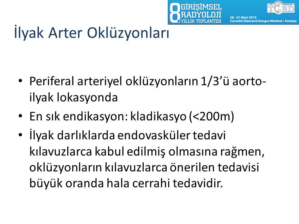 İlyak Arter Oklüzyonları Periferal arteriyel oklüzyonların 1/3'ü aorto- ilyak lokasyonda En sık endikasyon: kladikasyo (<200m) İlyak darlıklarda endov