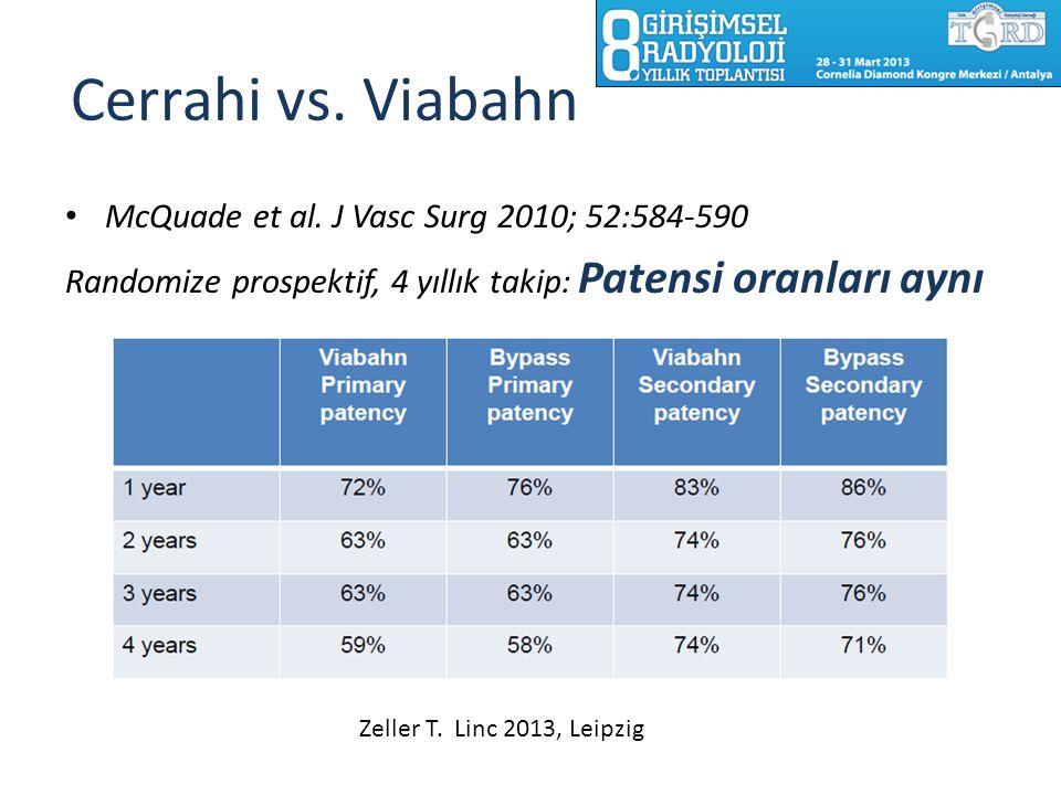 Cerrahi vs. Viabahn McQuade et al. J Vasc Surg 2010; 52:584-590 Randomize prospektif, 4 yıllık takip: Patensi oranları aynı Zeller T. Linc 2013, Leipz