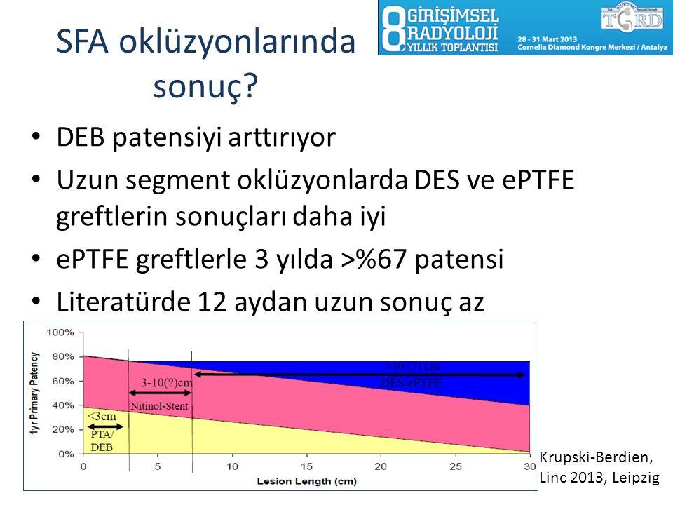 SFA oklüzyonlarında sonuç? DEB patensiyi arttırıyor Uzun segment oklüzyonlarda DES ve ePTFE greftlerin sonuçları daha iyi ePTFE greftlerle 3 yılda >%6