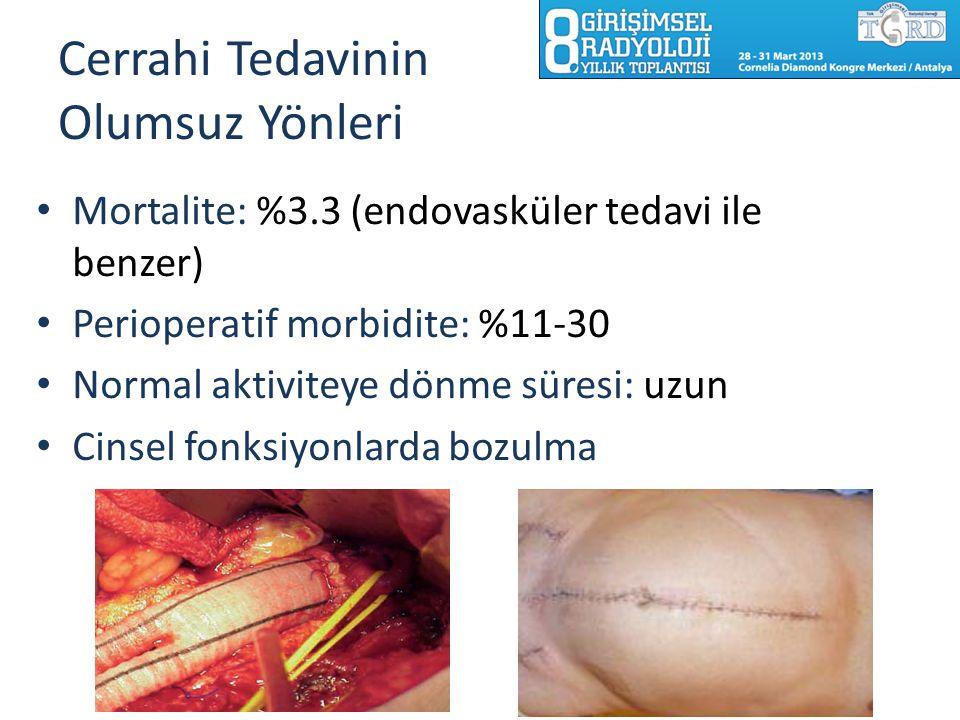 Cerrahi Tedavinin Olumsuz Yönleri Mortalite: %3.3 (endovasküler tedavi ile benzer) Perioperatif morbidite: %11-30 Normal aktiviteye dönme süresi: uzun