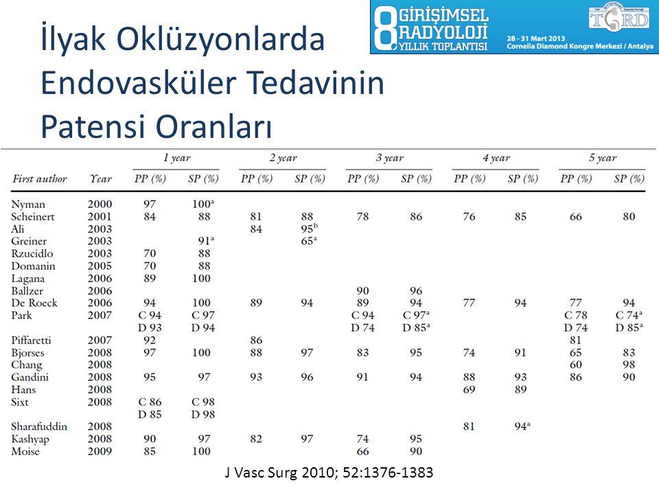 İlyak Oklüzyonlarda Endovasküler Tedavinin Patensi Oranları J Vasc Surg 2010; 52:1376-1383