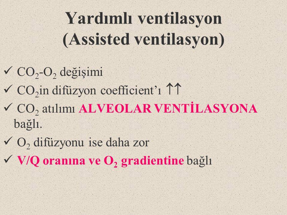 Yardımlı ventilasyon (Assisted ventilasyon) CO 2 -O 2 değişimi CO 2 in difüzyon coefficient'ı  CO 2 atılımı ALVEOLAR VENTİLASYONA bağlı. O 2 difüzyo
