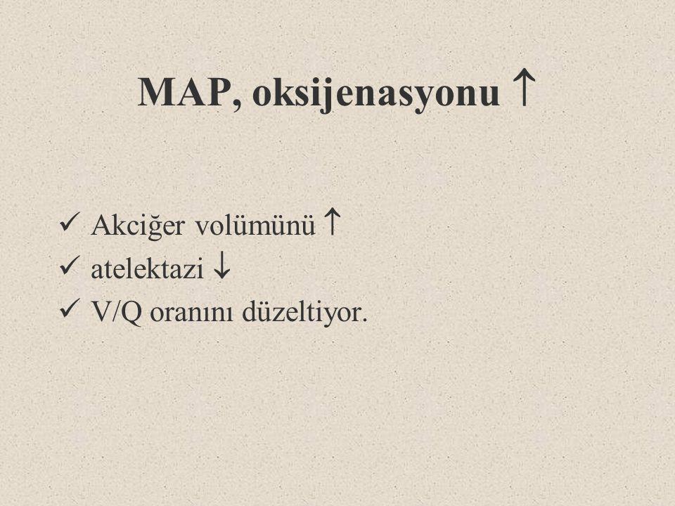 MAP, oksijenasyonu  Akciğer volümünü  atelektazi  V/Q oranını düzeltiyor.