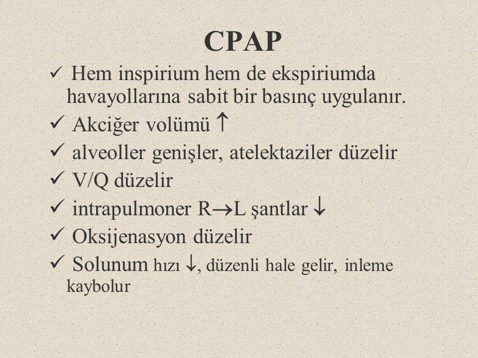 CPAP Hem inspirium hem de ekspiriumda havayollarına sabit bir basınç uygulanır. Akciğer volümü  alveoller genişler, atelektaziler düzelir V/Q düzelir