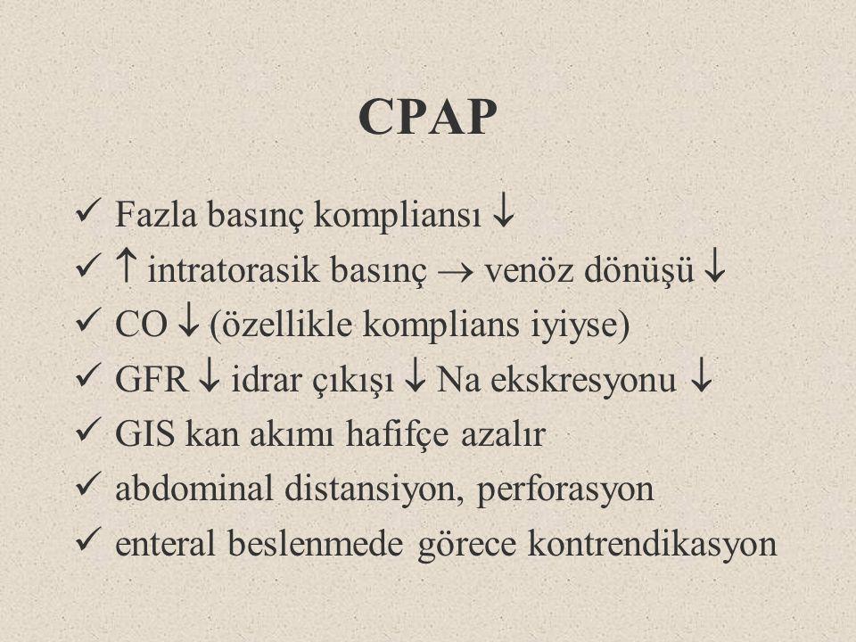 CPAP Fazla basınç kompliansı   intratorasik basınç  venöz dönüşü  CO  (özellikle komplians iyiyse) GFR  idrar çıkışı  Na ekskresyonu  GIS kan