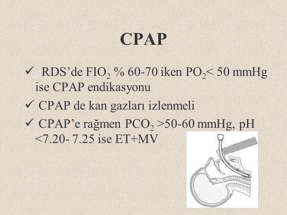 CPAP RDS'de FIO 2 % 60-70 iken PO 2 < 50 mmHg ise CPAP endikasyonu CPAP de kan gazları izlenmeli CPAP'e rağmen PCO 2 >50-60 mmHg, pH <7.20- 7.25 ise E