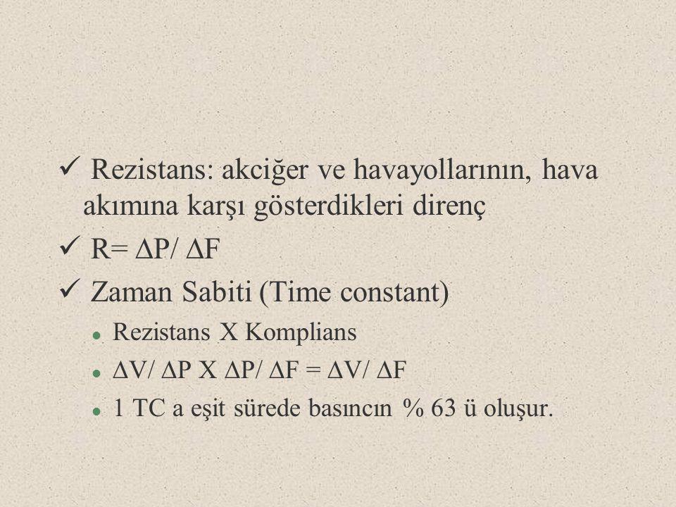 Akciğerlerin inflasyon ve deflesyonu, inspiratuar ve ekspiratuar zaman sabitlerine bağlı sağlıklı bir yenidoğanda; l R= 30 cmH2O/L/sn l C=0.004 L/cmH2O l TC=0.12 sn l 5 TC=0.6 sn l Yani inspirium ve ekspirium için 0.6 sn gerekli.