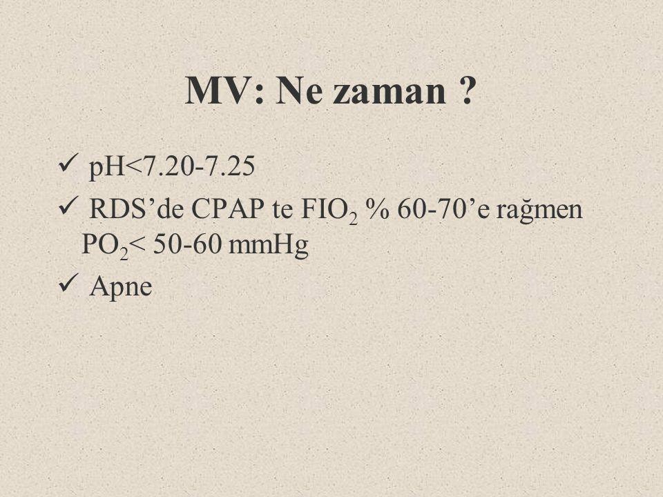 MV: Ne zaman ? pH<7.20-7.25 RDS'de CPAP te FIO 2 % 60-70'e rağmen PO 2 < 50-60 mmHg Apne