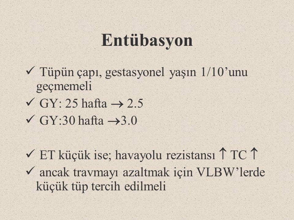 Entübasyon Tüpün çapı, gestasyonel yaşın 1/10'unu geçmemeli GY: 25 hafta  2.5 GY:30 hafta  3.0 ET küçük ise; havayolu rezistansı  TC  ancak travma