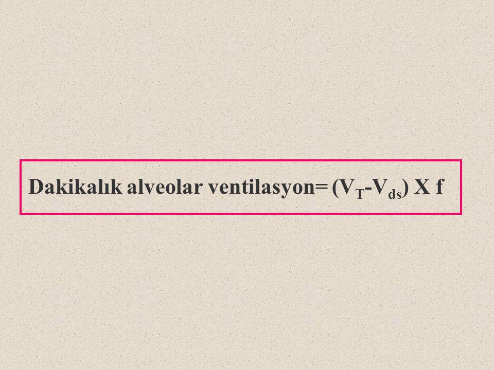 Dakikalık alveolar ventilasyon= (V T -V ds ) X f