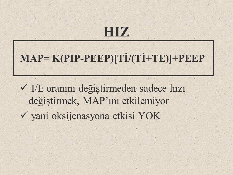 HIZ MAP= K(PIP-PEEP)[Tİ/(Tİ+TE)]+PEEP I/E oranını değiştirmeden sadece hızı değiştirmek, MAP'ını etkilemiyor yani oksijenasyona etkisi YOK