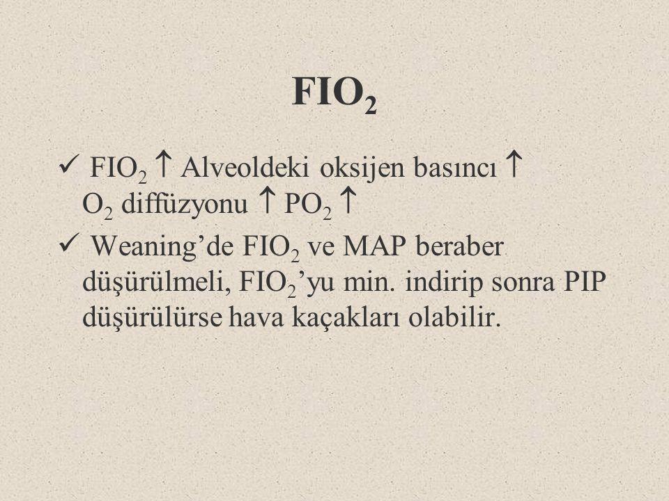 FIO 2 FIO 2  Alveoldeki oksijen basıncı  O 2 diffüzyonu  PO 2  Weaning'de FIO 2 ve MAP beraber düşürülmeli, FIO 2 'yu min. indirip sonra PIP düşür