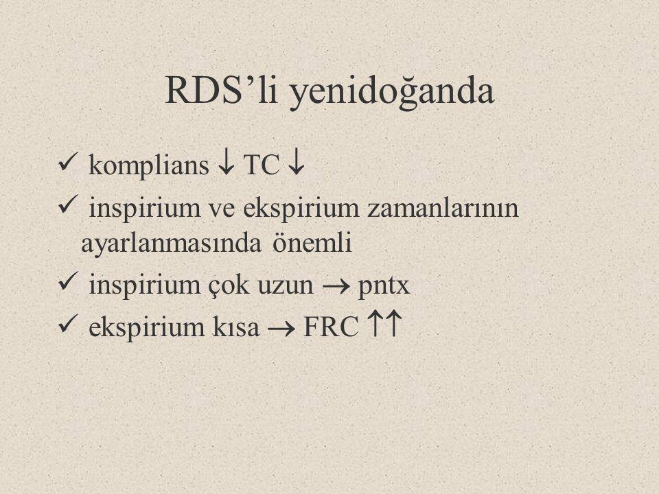 RDS'li yenidoğanda komplians  TC  inspirium ve ekspirium zamanlarının ayarlanmasında önemli inspirium çok uzun  pntx ekspirium kısa  FRC 