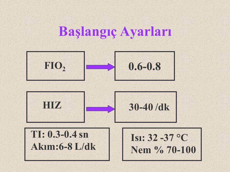 Başlangıç Ayarları FIO 2 0.6-0.8 HIZ 30-40 /dk TI: 0.3-0.4 sn Akım:6-8 L/dk Isı: 32 -37 °C Nem % 70-100