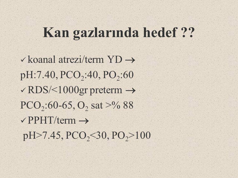 Kan gazlarında hedef ?? koanal atrezi/term YD  pH:7.40, PCO 2 :40, PO 2 :60 RDS/<1000gr preterm  PCO 2 :60-65, O 2 sat >% 88 PPHT/term  pH>7.45, PC