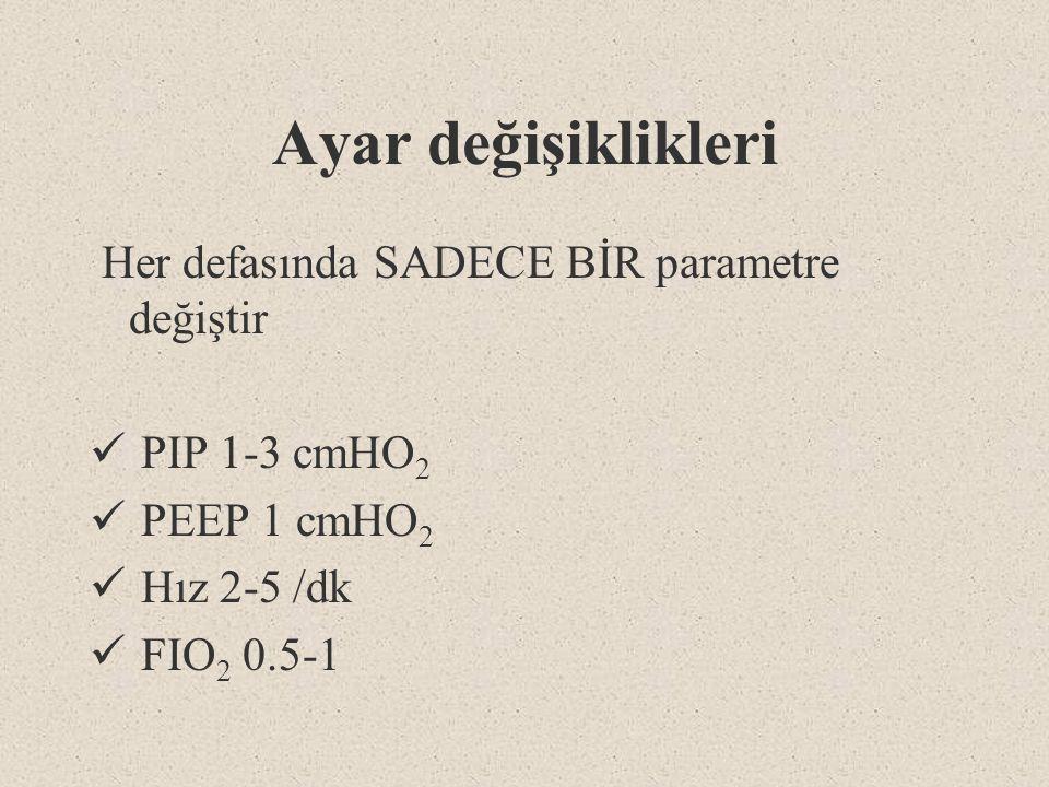 Ayar değişiklikleri Her defasında SADECE BİR parametre değiştir PIP 1-3 cmHO 2 PEEP 1 cmHO 2 Hız 2-5 /dk FIO 2 0.5-1