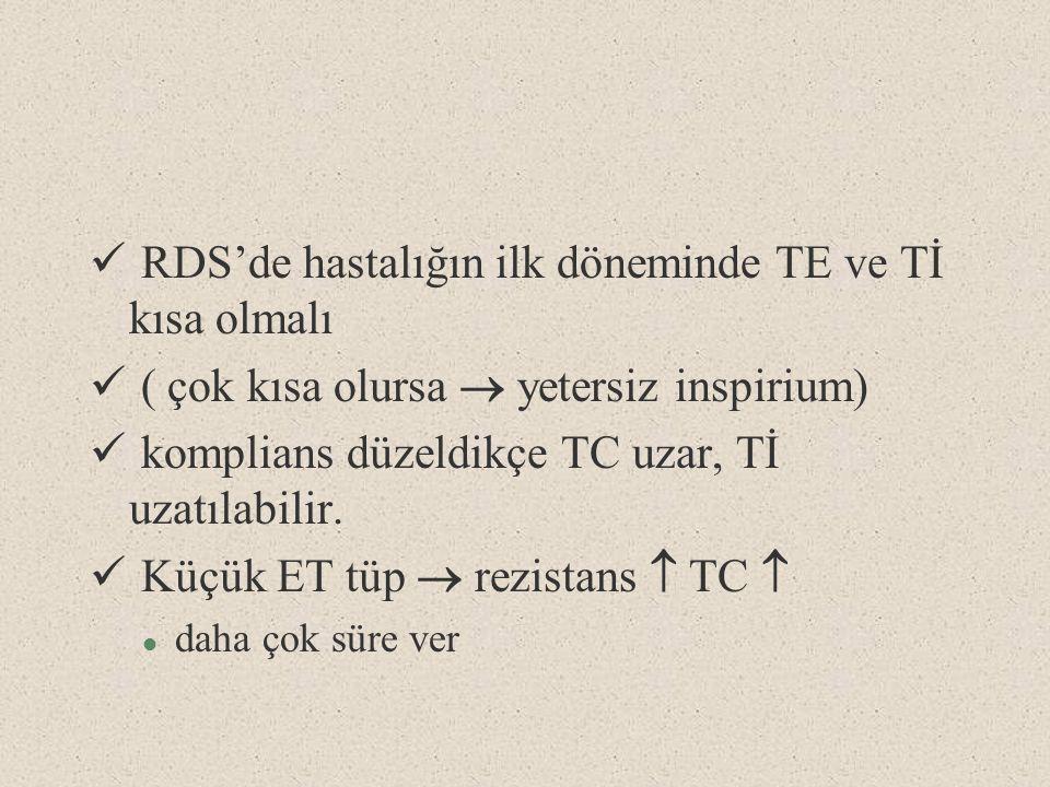RDS'de hastalığın ilk döneminde TE ve Tİ kısa olmalı ( çok kısa olursa  yetersiz inspirium) komplians düzeldikçe TC uzar, Tİ uzatılabilir. Küçük ET t