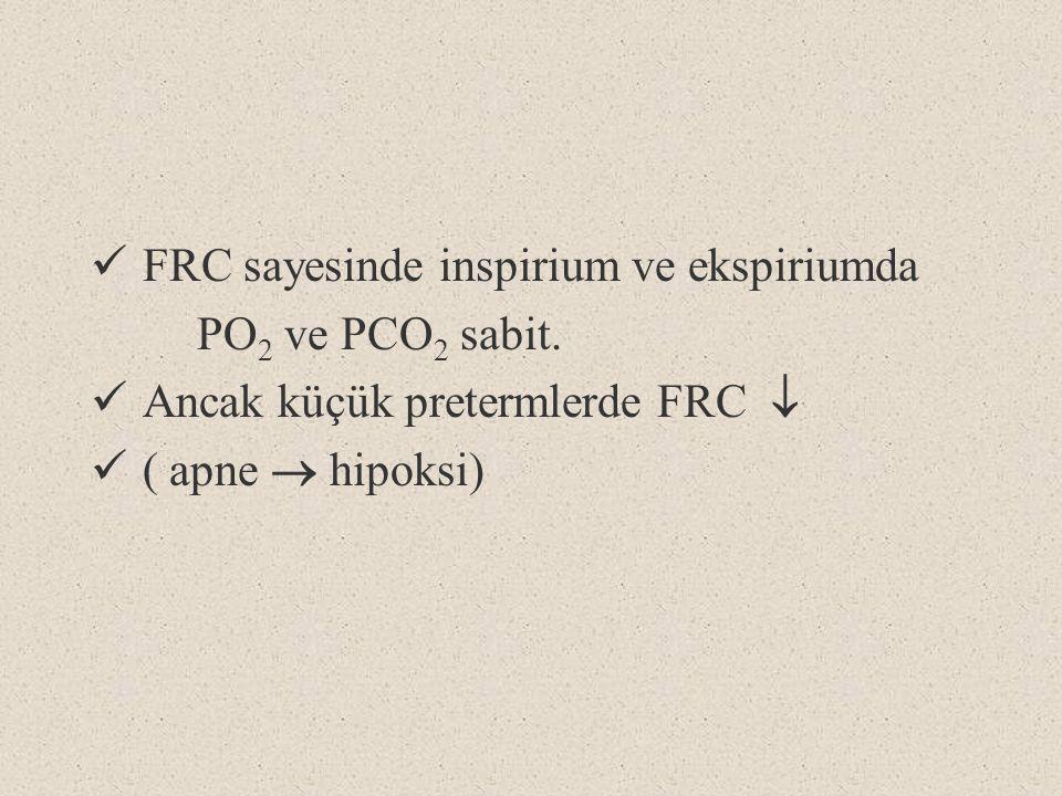 FRC sayesinde inspirium ve ekspiriumda PO 2 ve PCO 2 sabit. Ancak küçük pretermlerde FRC  ( apne  hipoksi)