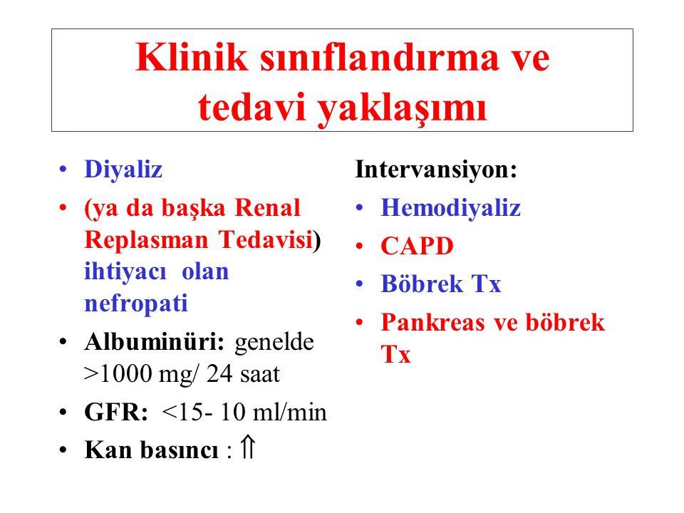 Diyaliz (ya da başka Renal Replasman Tedavisi) ihtiyacı olan nefropati Albuminüri: genelde >1000 mg/ 24 saat GFR: <15- 10 ml/min Kan basıncı :  Inter
