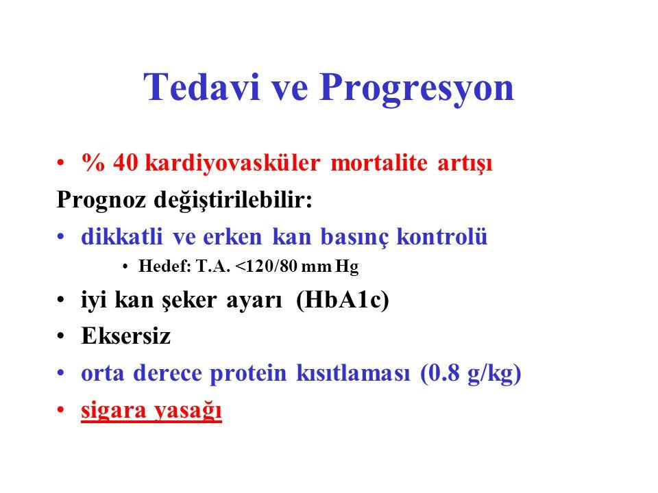 Tedavi ve Progresyon % 40 kardiyovasküler mortalite artışı Prognoz değiştirilebilir: dikkatli ve erken kan basınç kontrolü Hedef: T.A. <120/80 mm Hg i