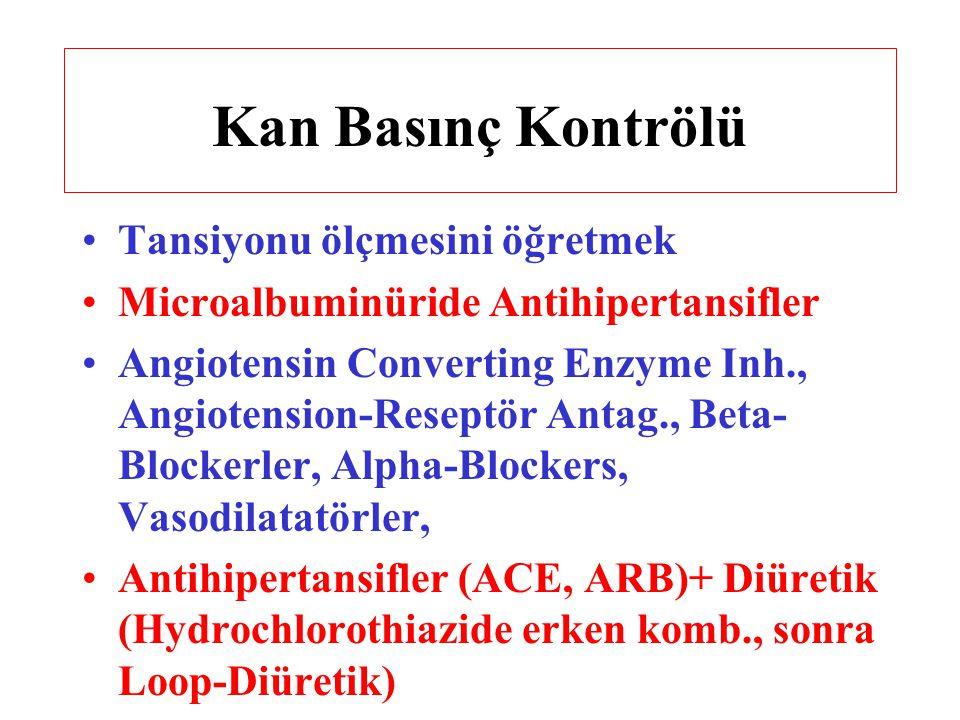 Kan Basınç Kontrölü Tansiyonu ölçmesini öğretmek Microalbuminüride Antihipertansifler Angiotensin Converting Enzyme Inh., Angiotension-Reseptör Antag.
