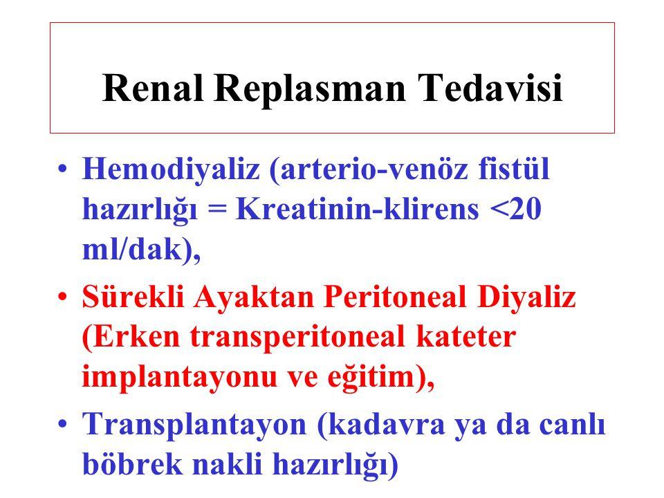 Renal Replasman Tedavisi Hemodiyaliz (arterio-venöz fistül hazırlığı = Kreatinin-klirens <20 ml/dak), Sürekli Ayaktan Peritoneal Diyaliz (Erken transp