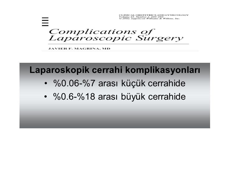 Laparoskopik cerrahi komplikasyonları %0.06-%7 arası küçük cerrahide %0.6-%18 arası büyük cerrahide