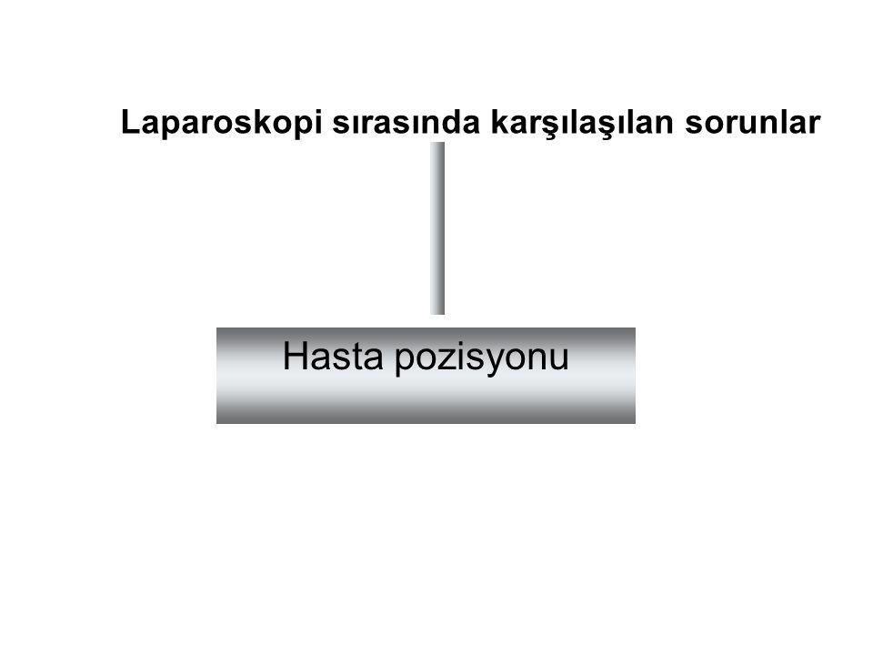 Laparoskopi sırasında karşılaşılan sorunlar Hasta pozisyonu