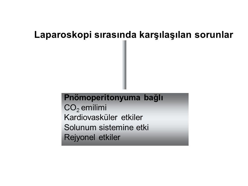Laparoskopi sırasında karşılaşılan sorunlar Pnömoperitonyuma bağlı CO 2 emilimi Kardiovasküler etkiler Solunum sistemine etki Rejyonel etkiler