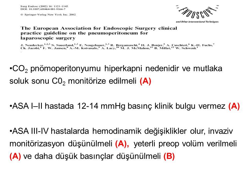 CO 2 pnömoperitonyumu hiperkapni nedenidir ve mutlaka soluk sonu C0 2 monitörize edilmeli (A) ASA I–II hastada 12-14 mmHg basınç klinik bulgu vermez (