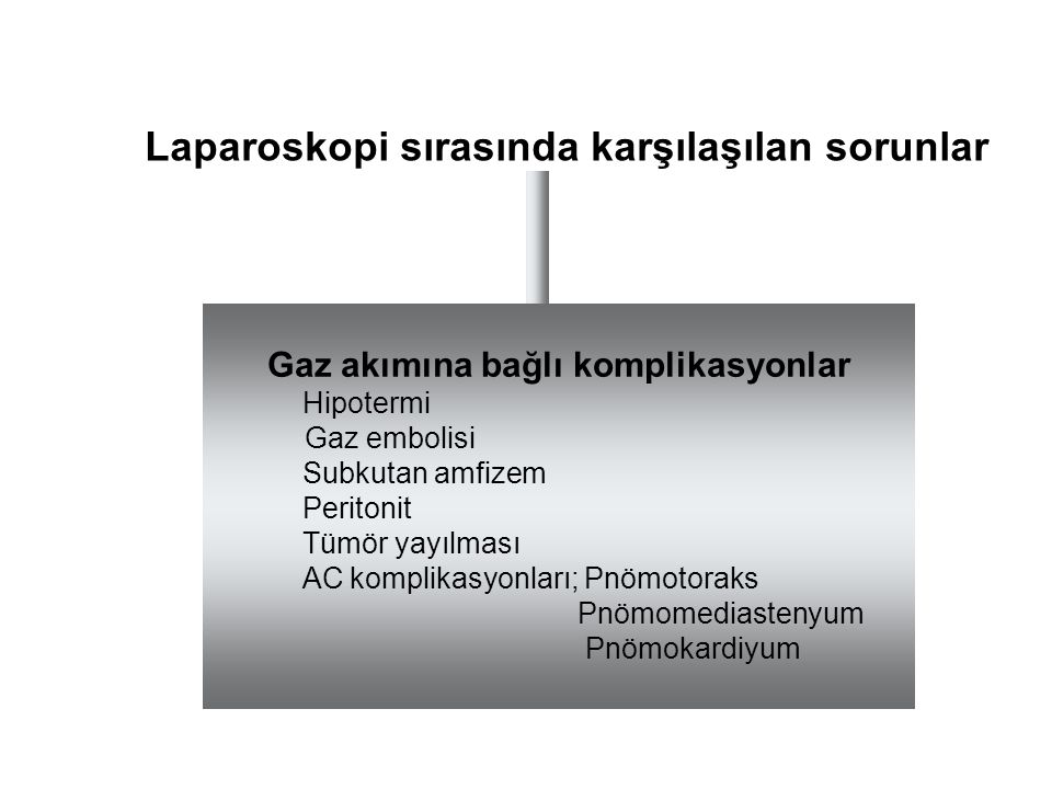 Laparoskopi sırasında karşılaşılan sorunlar Gaz akımına bağlı komplikasyonlar Hipotermi Gaz embolisi Subkutan amfizem Peritonit Tümör yayılması AC kom