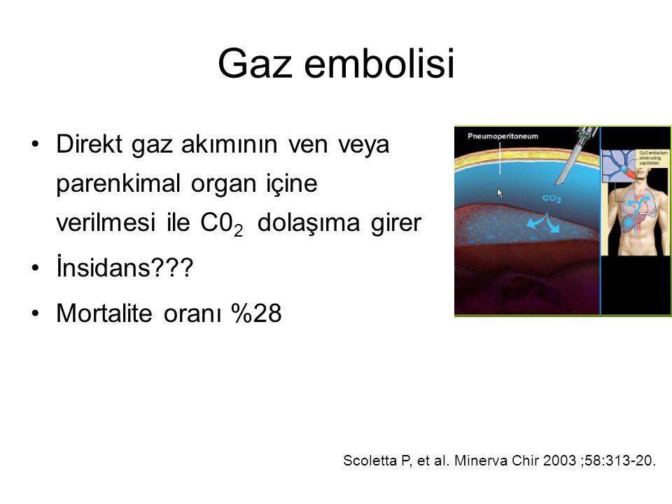 Gaz embolisi Direkt gaz akımının ven veya parenkimal organ içine verilmesi ile C0 2 dolaşıma girer İnsidans??? Mortalite oranı %28 Scoletta P, et al.