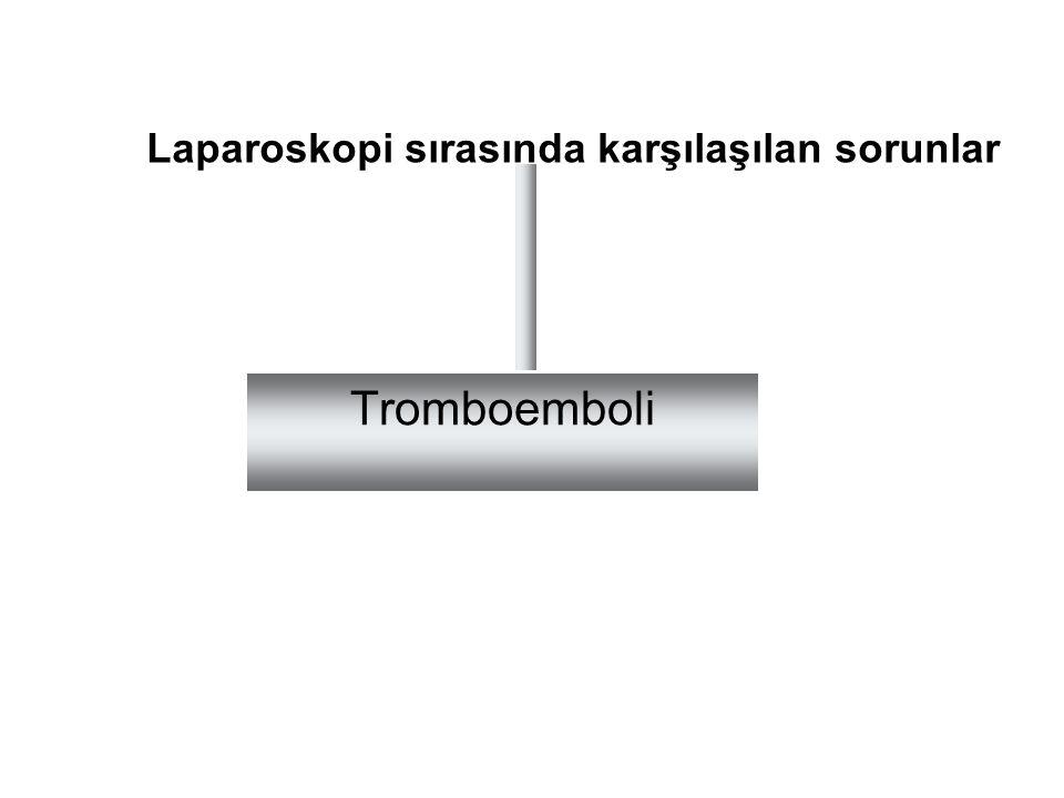 Laparoskopi sırasında karşılaşılan sorunlar Tromboemboli