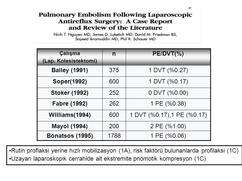 Rutin proflaksi yerine hızlı mobilizasyon (1A), risk faktörü bulunanlarda profilaksi (1C) Uzayan laparoskopik cerrahide alt ekstremite pnömotik kompre