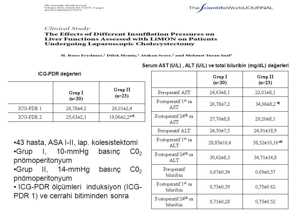 ICG-PDR değerleri Serum AST (U/L), ALT (U/L) ve total biluribin (mg/dL) değerleri 43 hasta, ASA I-II, lap. kolesistektomi Grup I, 10-mmHg basınç C0 2
