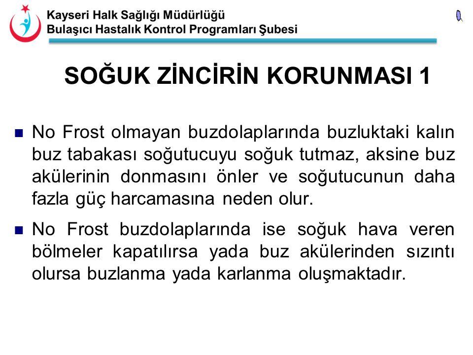 31 No Frost olmayan buzdolaplarında buzluktaki kalın buz tabakası soğutucuyu soğuk tutmaz, aksine buz akülerinin donmasını önler ve soğutucunun daha fazla güç harcamasına neden olur.