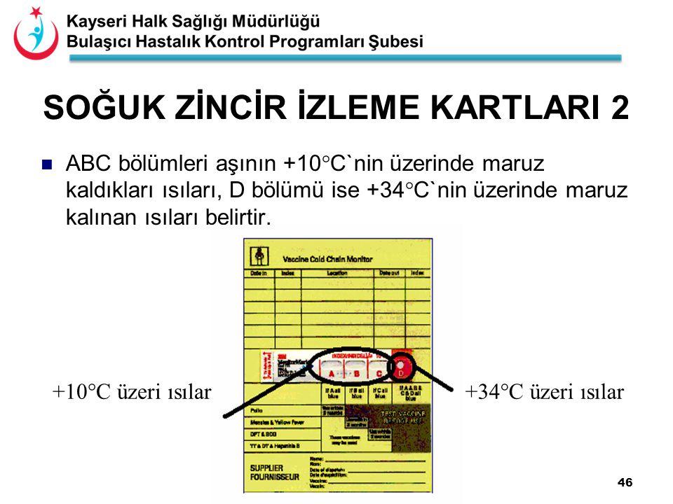 46 SOĞUK ZİNCİR İZLEME KARTLARI 2 ABC bölümleri aşının +10°C`nin üzerinde maruz kaldıkları ısıları, D bölümü ise +34°C`nin üzerinde maruz kalınan ısıları belirtir.