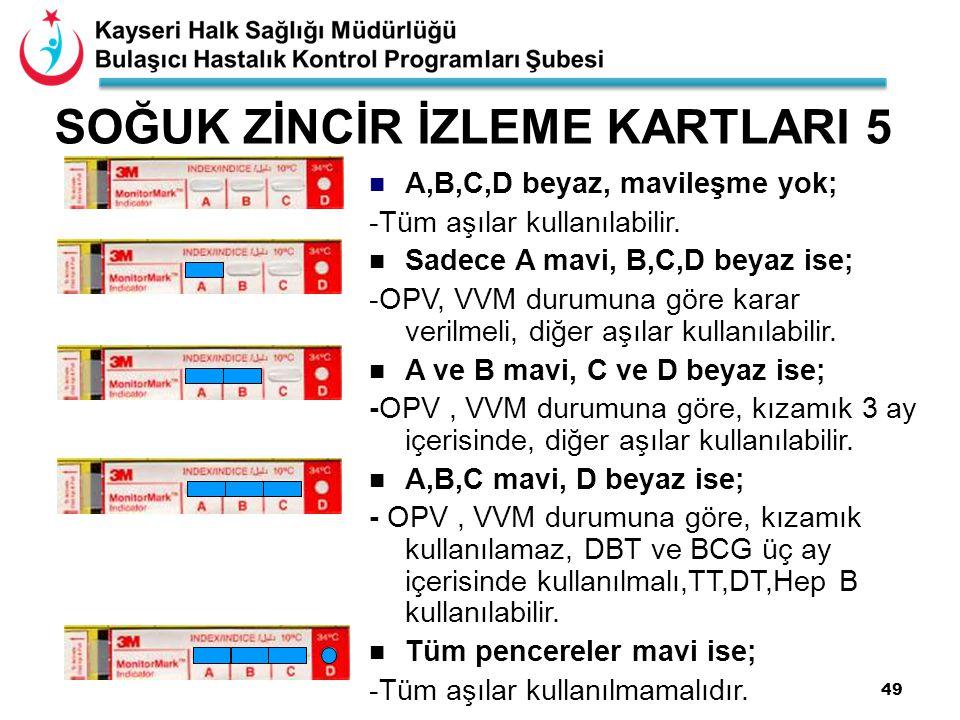49 SOĞUK ZİNCİR İZLEME KARTLARI 5 A,B,C,D beyaz, mavileşme yok; -Tüm aşılar kullanılabilir.