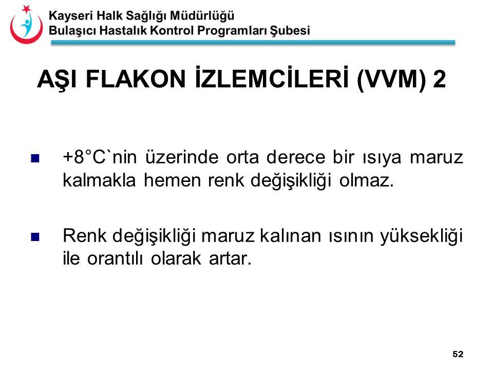 52 AŞI FLAKON İZLEMCİLERİ (VVM) 2 +8°C`nin üzerinde orta derece bir ısıya maruz kalmakla hemen renk değişikliği olmaz.