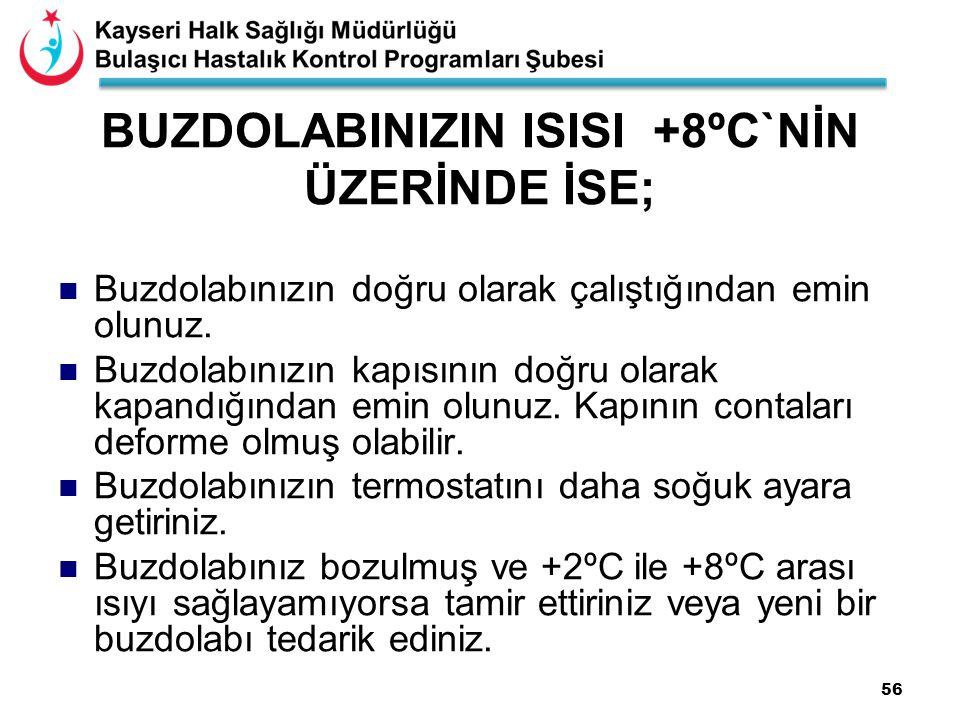 56 BUZDOLABINIZIN ISISI +8ºC`NİN ÜZERİNDE İSE; Buzdolabınızın doğru olarak çalıştığından emin olunuz.