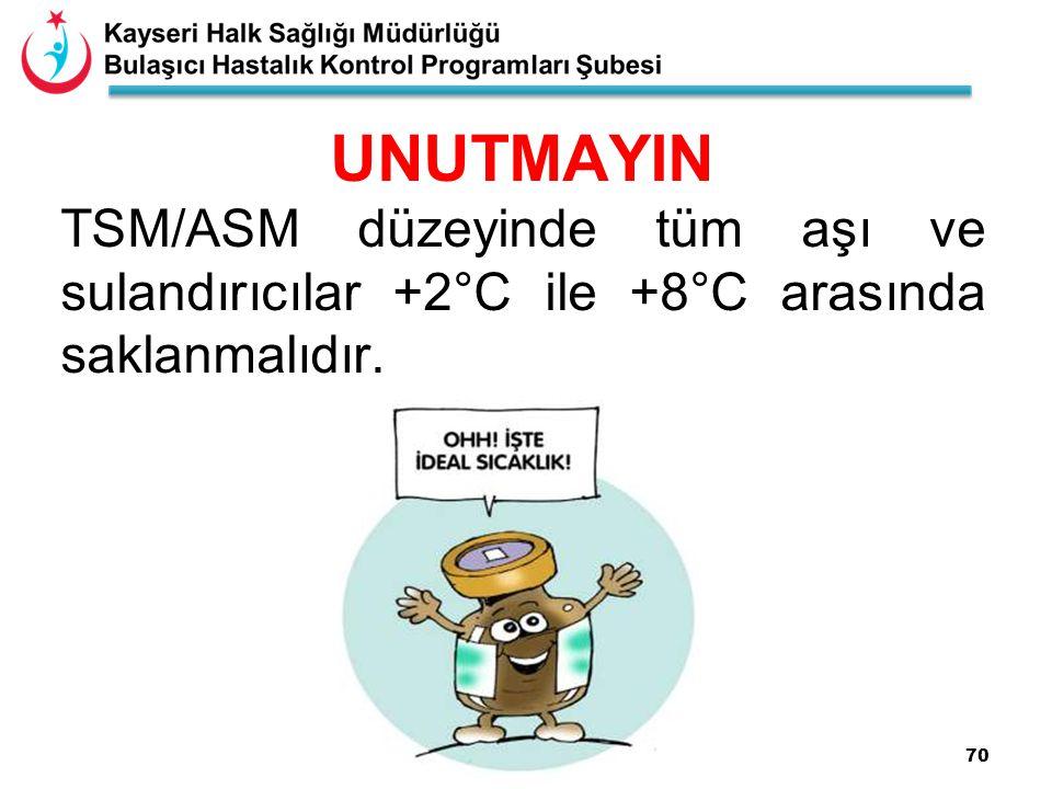 70 UNUTMAYIN TSM/ASM düzeyinde tüm aşı ve sulandırıcılar +2°C ile +8°C arasında saklanmalıdır.