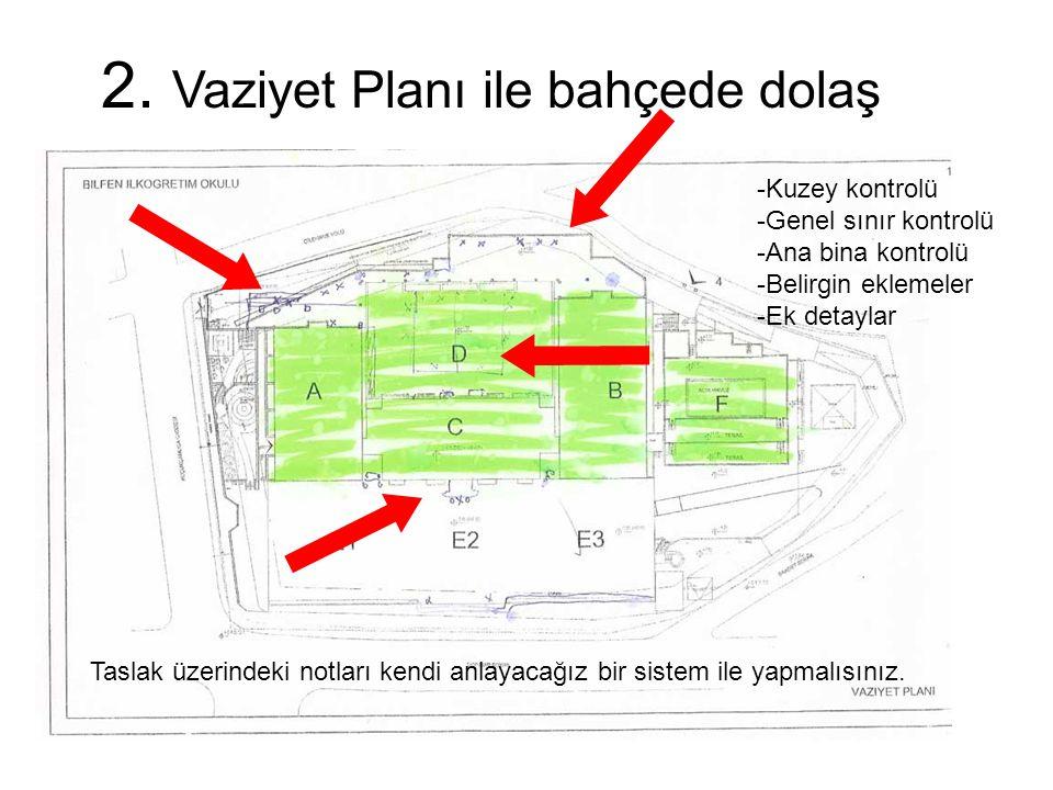 2. Vaziyet Planı ile bahçede dolaş -Kuzey kontrolü -Genel sınır kontrolü -Ana bina kontrolü -Belirgin eklemeler -Ek detaylar Taslak üzerindeki notları