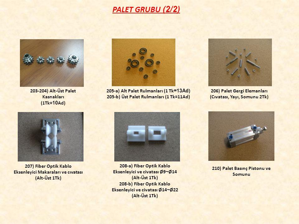 PALET GRUBU (2/2) 203-204) Alt-Üst Palet Kasnakları (1Tk= 10 Ad) 205-a) Alt Palet Rulmanları (1 Tk =13Ad ) 205-b) Üst Palet Rulmanları (1 Tk=11Ad) 206) Palet Gergi Elemanları (Cıvatası, Yayı, Somunu 2Tk) 207) Fiber Optik Kablo Eksenleyici Makaraları ve cıvatası (Alt-Üst 1Tk) 208-a) Fiber Optik Kablo Eksenleyici ve civatası Ø9 ~ Ø14 (Alt-Üst 1Tk) 208-b) Fiber Optik Kablo Eksenleyici ve civatası Ø14 ~ Ø22 (Alt-Üst 1Tk) 210) Palet Basınç Pistonu ve Somunu