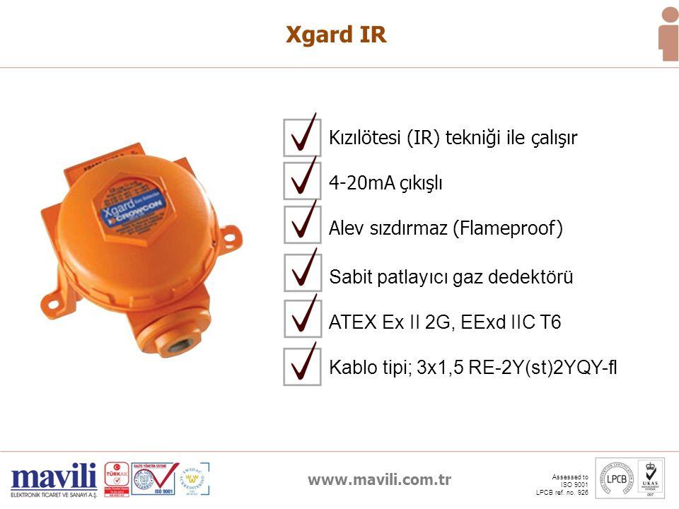 www.mavili.com.tr Assessed to ISO 9001 LPCB ref. no. 926 Xgard IR Kızılötesi (IR) tekniği ile çalışır 4-20mA çıkışlı Alev sızdırmaz (Flameproof) Sabit