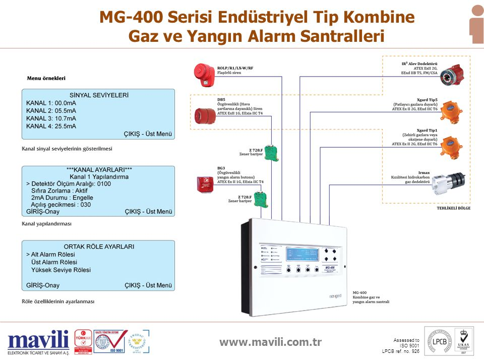 www.mavili.com.tr Assessed to ISO 9001 LPCB ref. no. 926 MG-400 Serisi Endüstriyel Tip Kombine Gaz ve Yangın Alarm Santralleri