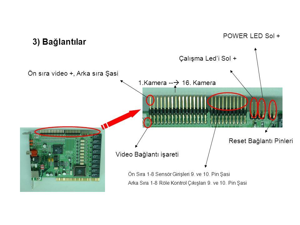 1.Kamera --  16. Kamera Ön sıra video +, Arka sıra Şasi Video Bağlantı işareti Reset Bağlantı Pinleri Çalışma Led'i Sol + POWER LED Sol + Ön Sıra 1-8