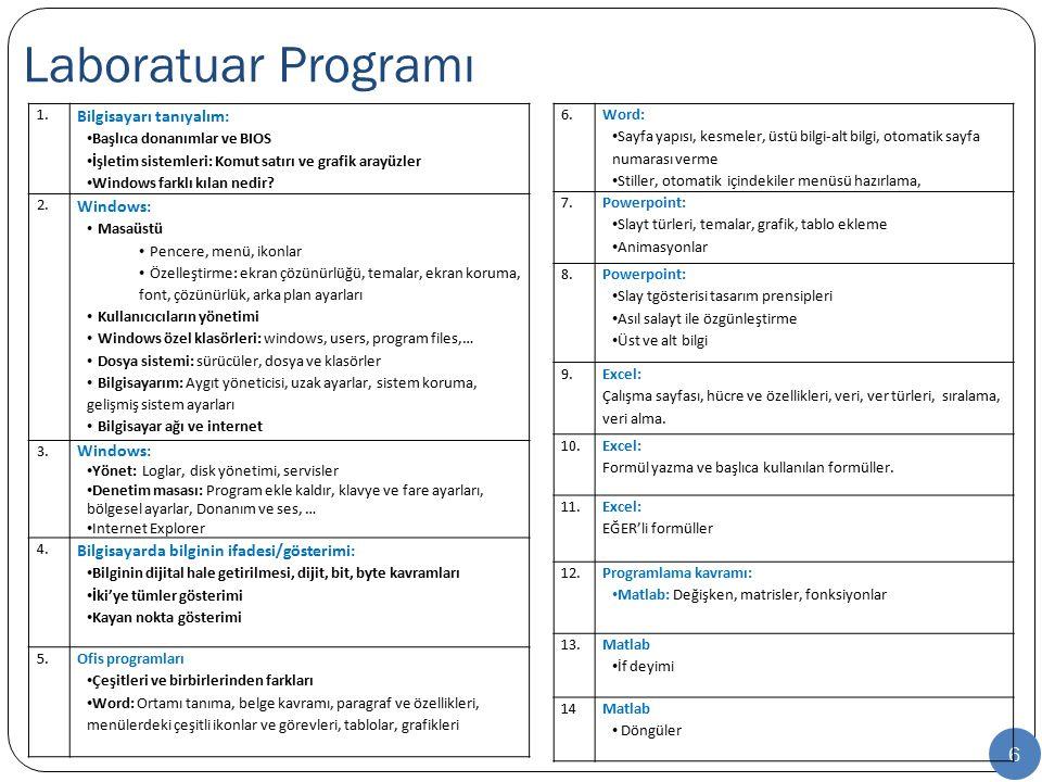 Laboratuar Programı 6 1. Bilgisayarı tanıyalım: Başlıca donanımlar ve BIOS İşletim sistemleri: Komut satırı ve grafik arayüzler Windows farklı kılan n
